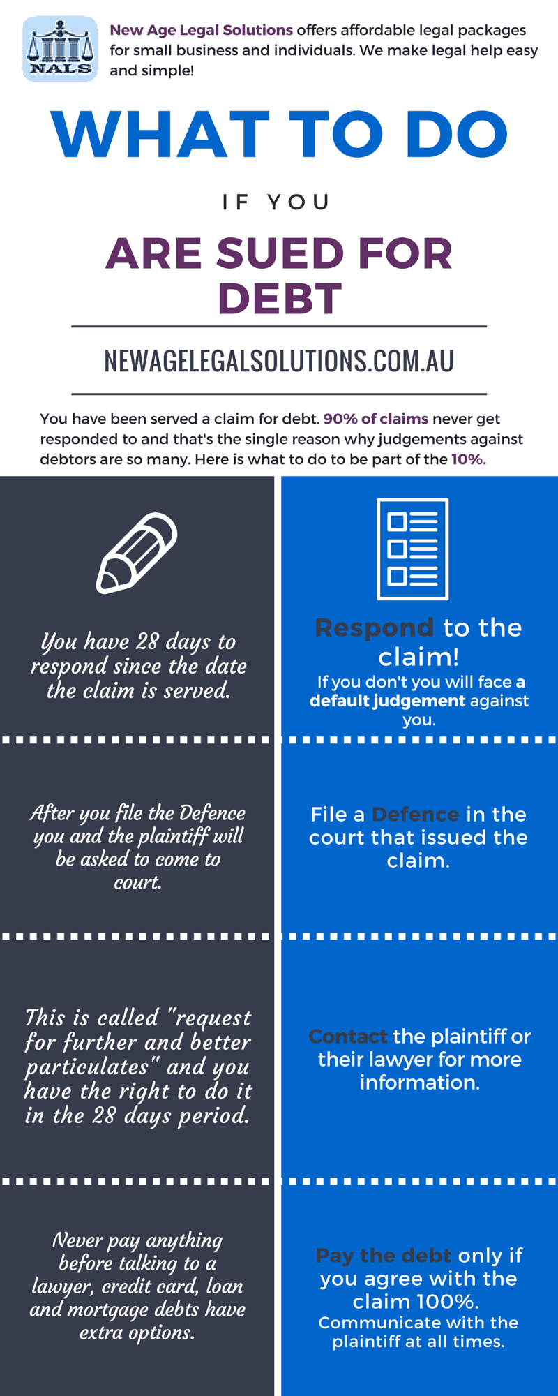 Infographic: What to do if you are Sued for Debt